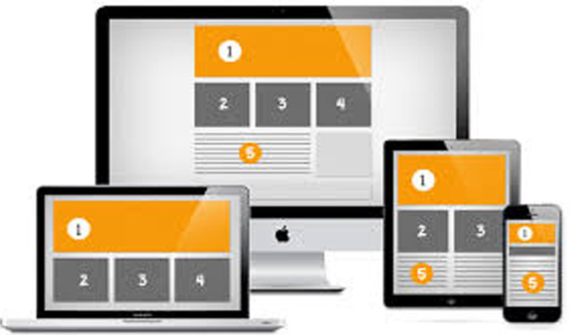 The Best Practices for Making Responsive Web Designs