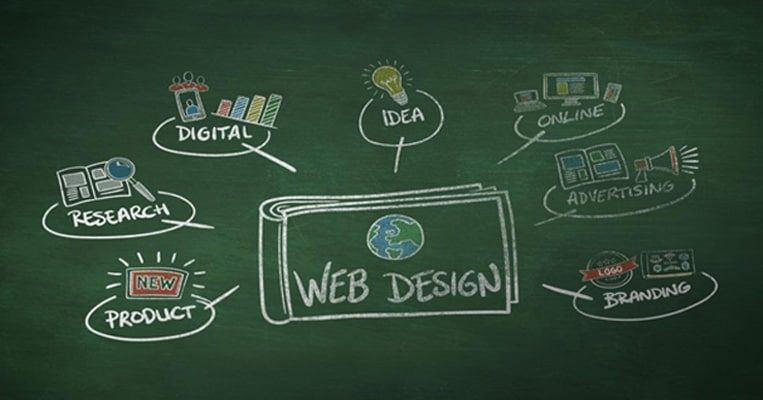4 Signs You Have Chosen the Wrong Web Design Company in New York