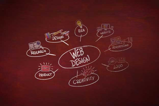How to Make a Successful Web Design Strategy?